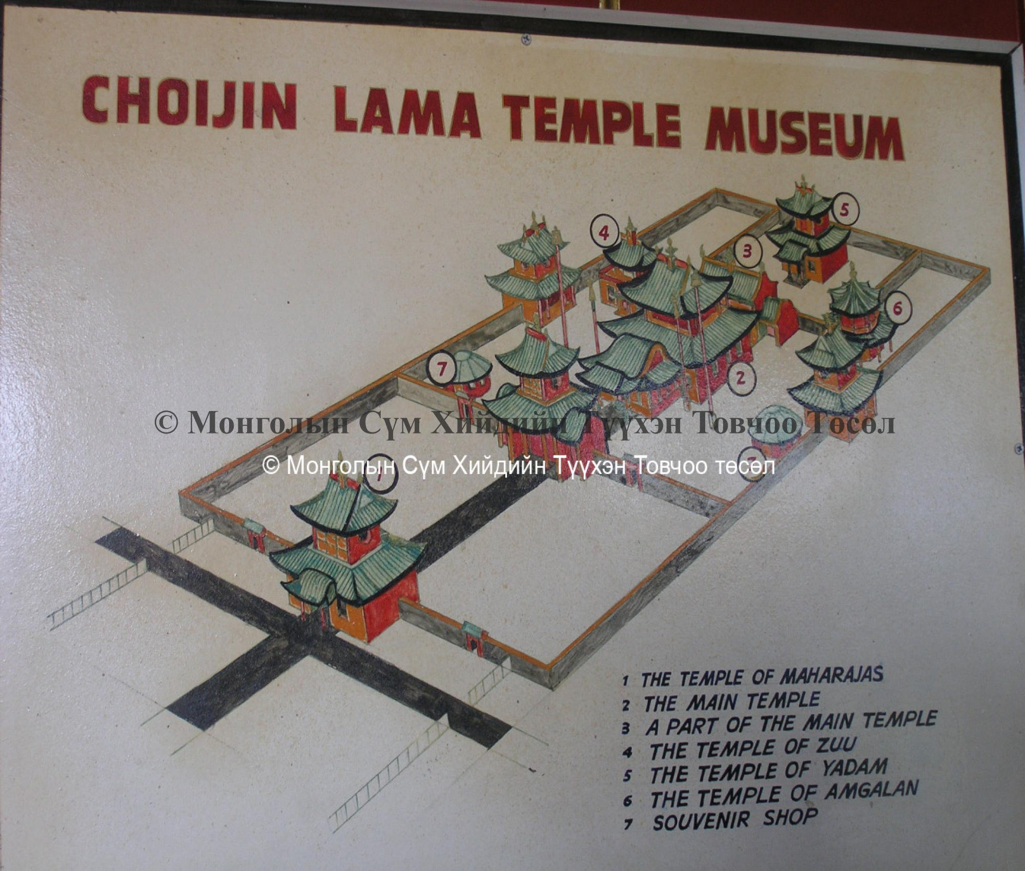 Board showing the arrangement of the temple buildi